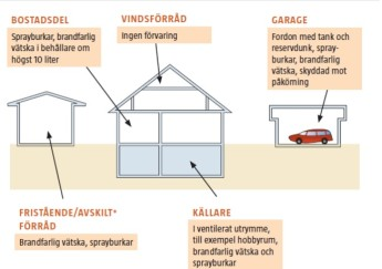 Bild: msb.se